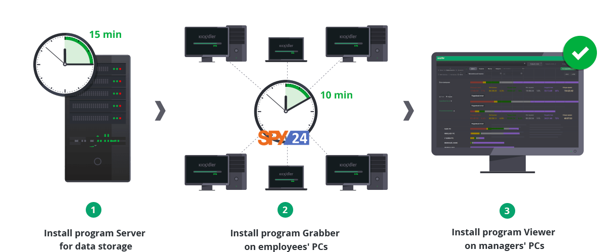 Employee Monitoring Software for MAC - SPY24
